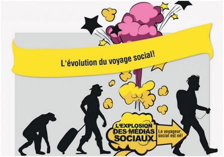 evolution-du-voyage-social