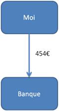 finance-1